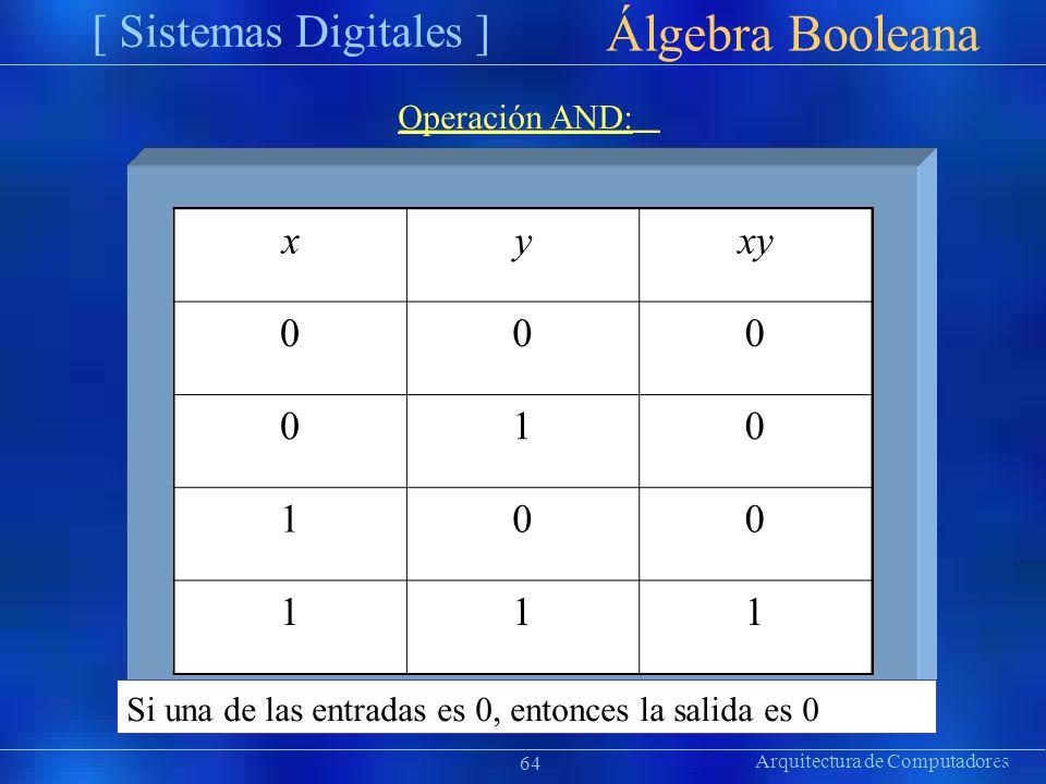 Álgebra Booleana [ Sistemas Digitales ] x y xy 1